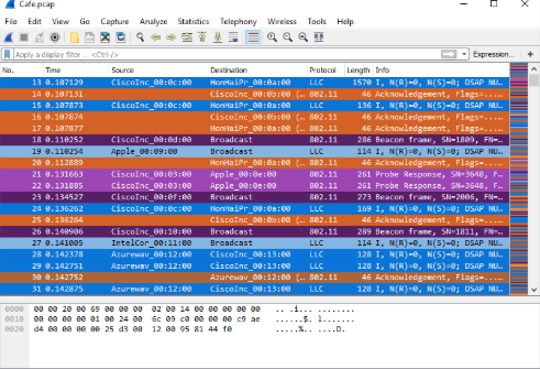Wireshark Display Filters - WiFi